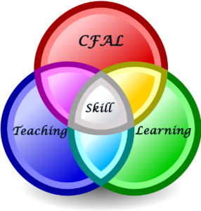 Logo for Certified Facilitator of Adult Learning