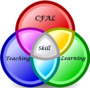 Certified Facilitator of Adult Learning